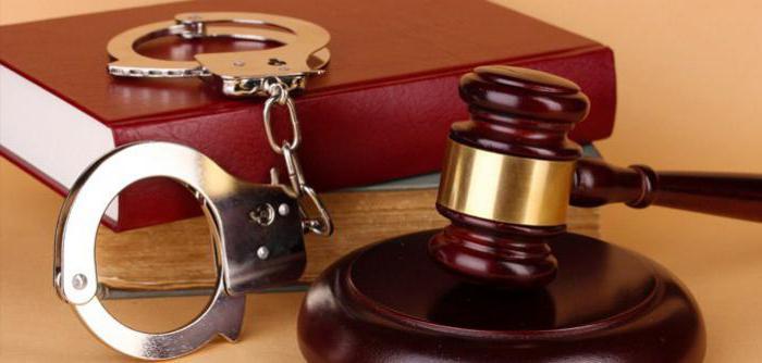 Соотношение наказания и уголовной ответственности